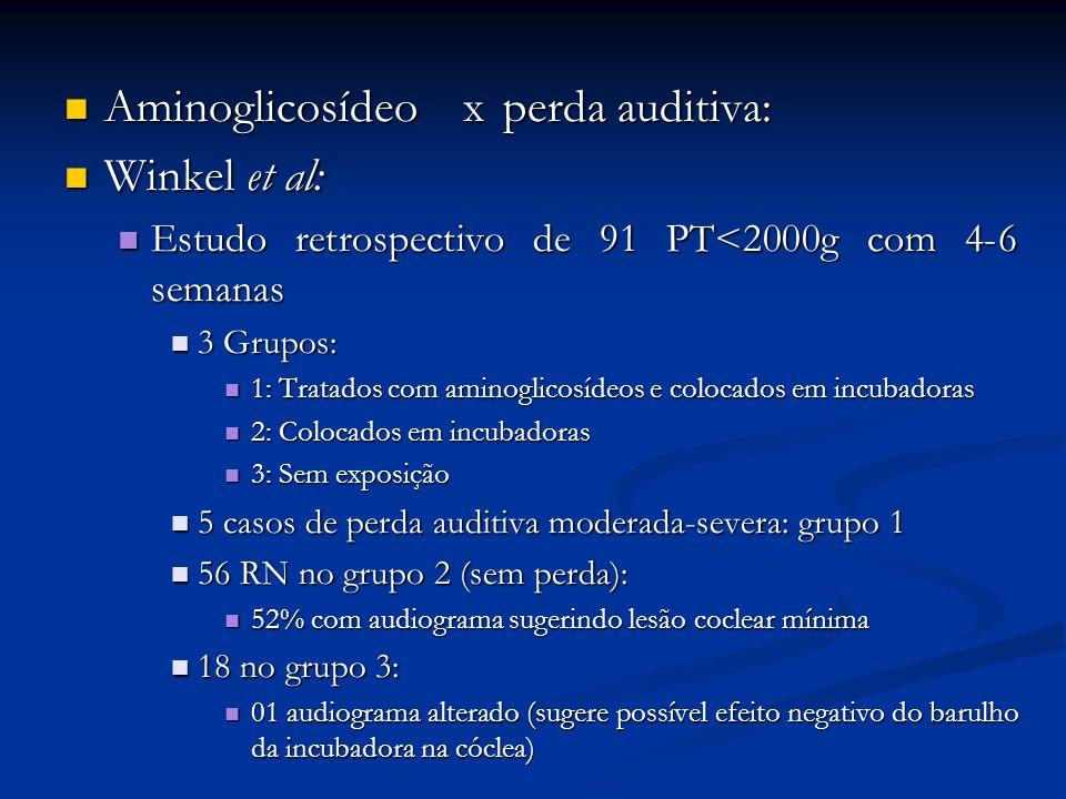 Aminoglicosídeo x perda auditiva: Aminoglicosídeo x perda auditiva: Winkel et al: Winkel et al: Estudo retrospectivo de 91 PT<2000g com 4-6 semanas Es