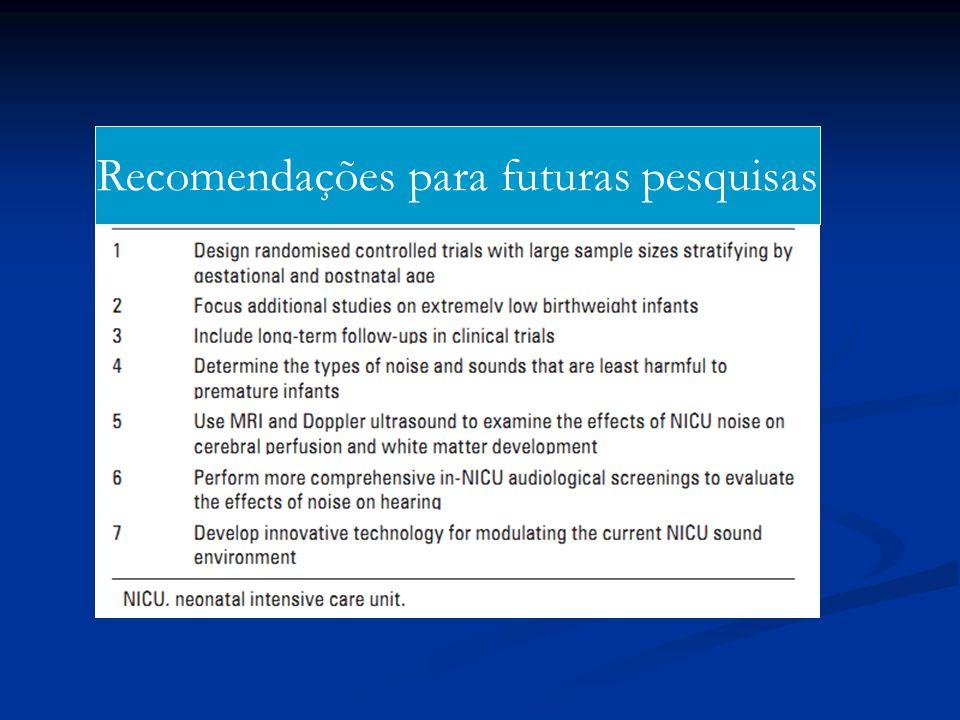 Recomendações para futuras pesquisas