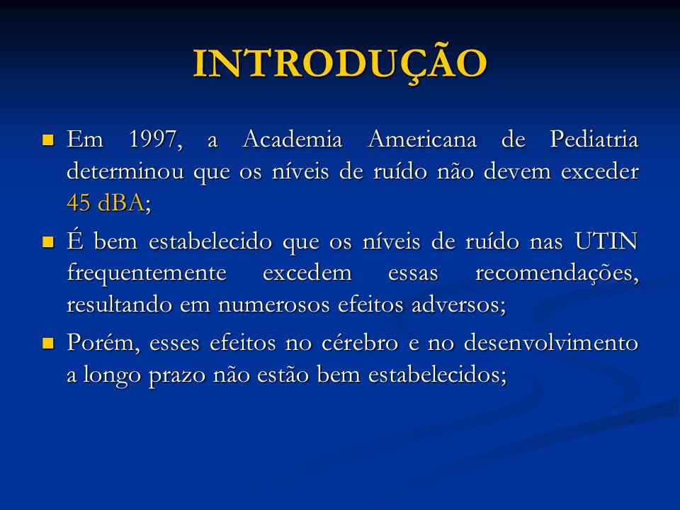 INTRODUÇÃO Em 1997, a Academia Americana de Pediatria determinou que os níveis de ruído não devem exceder 45 dBA; Em 1997, a Academia Americana de Ped