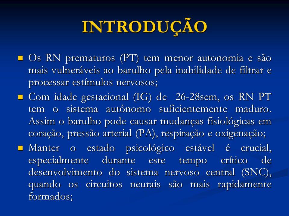 INTRODUÇÃO Os RN prematuros (PT) tem menor autonomia e são mais vulneráveis ao barulho pela inabilidade de filtrar e processar estímulos nervosos; Os