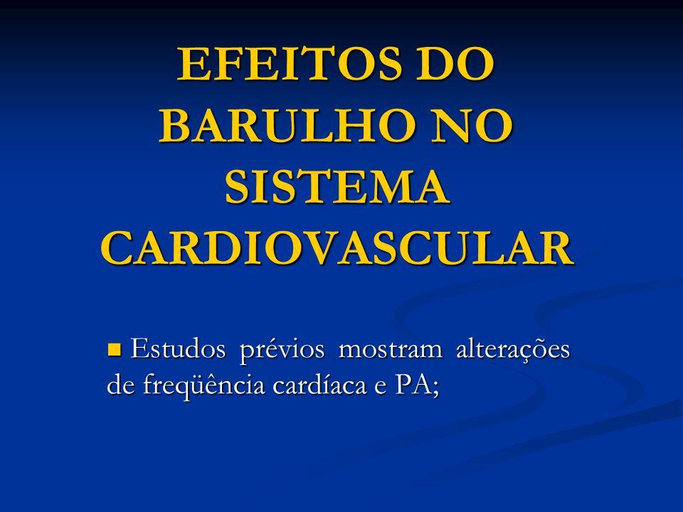 EFEITOS DO BARULHO NO SISTEMA CARDIOVASCULAR Estudos prévios mostram alterações de freqüência cardíaca e PA; Estudos prévios mostram alterações de fre