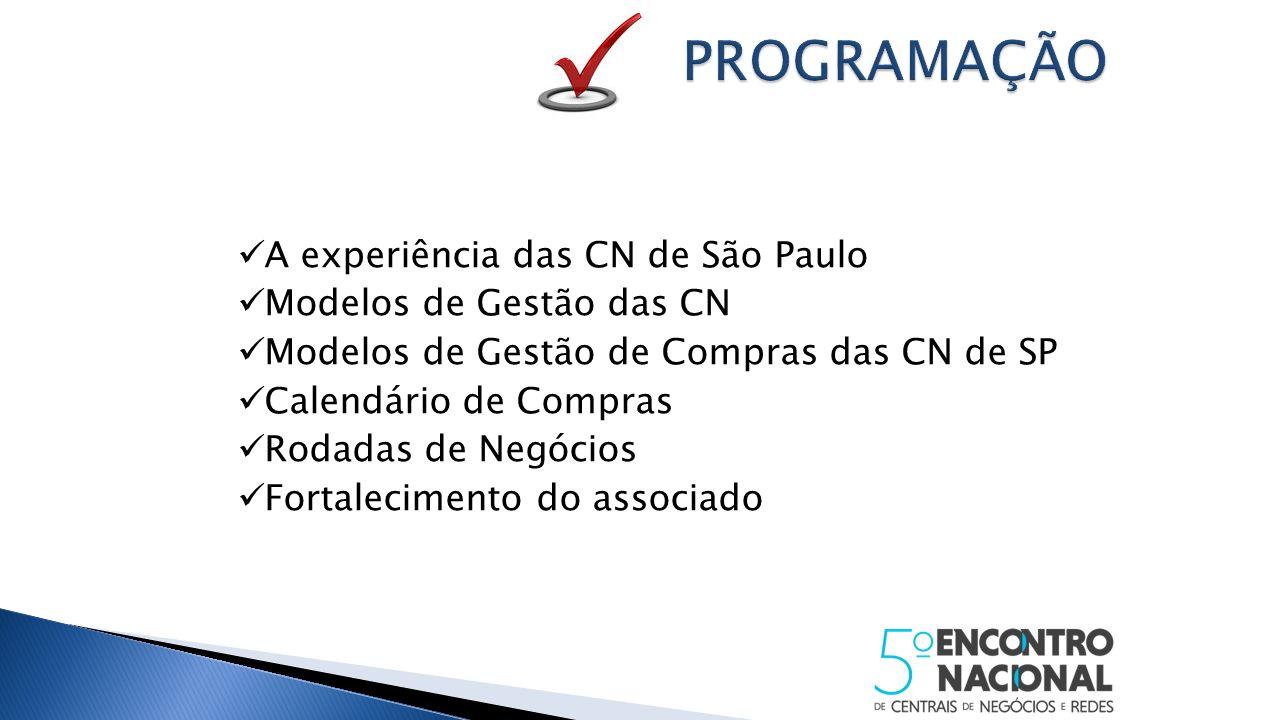 A experiência das CN de São Paulo Modelos de Gestão das CN Modelos de Gestão de Compras das CN de SP Calendário de Compras Rodadas de Negócios Fortalecimento do associado