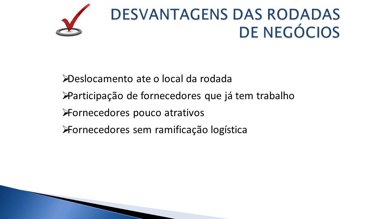  Deslocamento ate o local da rodada  Participação de fornecedores que já tem trabalho  Fornecedores pouco atrativos  Fornecedores sem ramificação logística