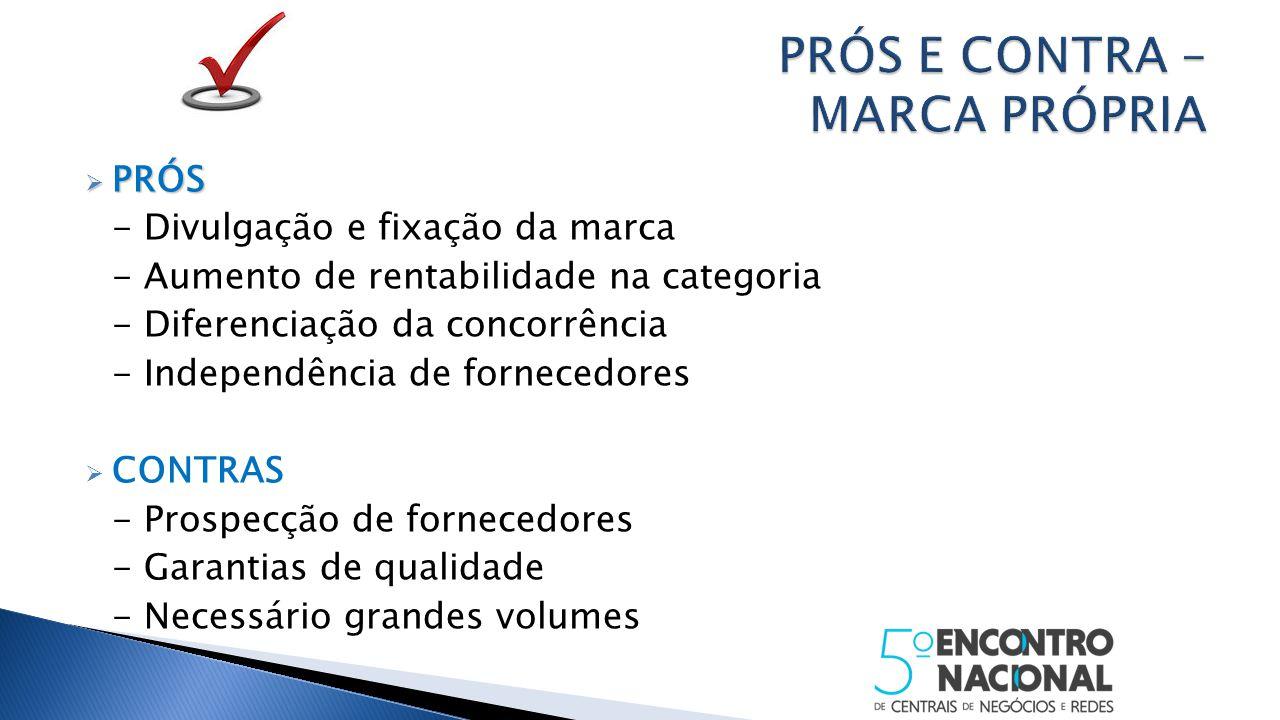  PRÓS - Divulgação e fixação da marca - Aumento de rentabilidade na categoria - Diferenciação da concorrência - Independência de fornecedores  CONTRAS - Prospecção de fornecedores - Garantias de qualidade - Necessário grandes volumes