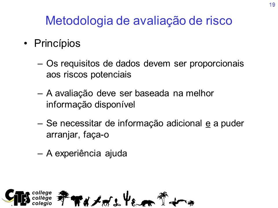 19 Metodologia de avaliação de risco Princípios –Os requisitos de dados devem ser proporcionais aos riscos potenciais –A avaliação deve ser baseada na melhor informação disponível –Se necessitar de informação adicional e a puder arranjar, faça-o –A experiência ajuda
