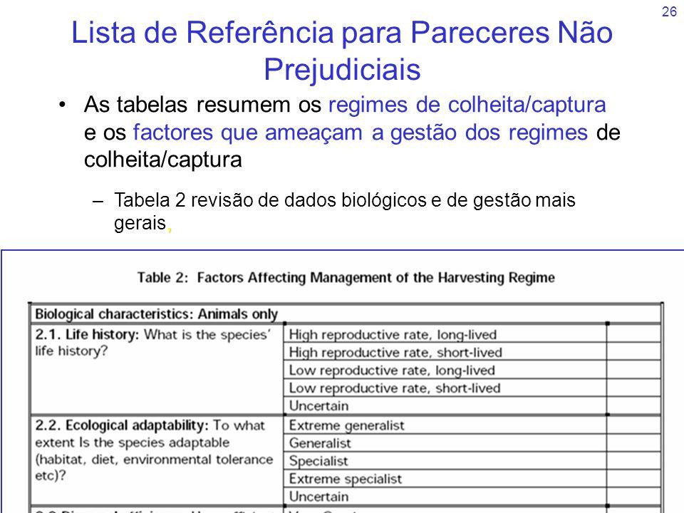 26 Lista de Referência para Pareceres Não Prejudiciais As tabelas resumem os regimes de colheita/captura e os factores que ameaçam a gestão dos regimes de colheita/captura –, –Tabela 2 revisão de dados biológicos e de gestão mais gerais,