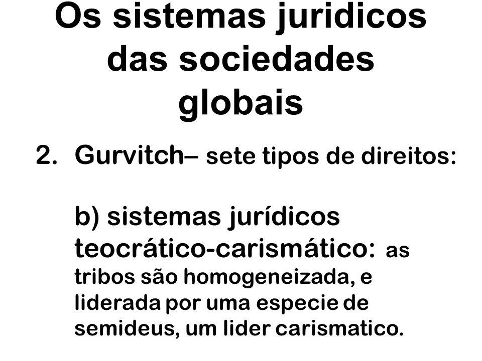 Os sistemas juridicos das sociedades globais 2.Gurvitch– sete tipos de direitos: c) sistemas jurídicos relativamente racionalizados: tipico das sociedades formadoras de um Estado doméstico-politico, a familia exerce papel dominante.