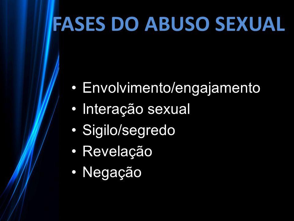 FASES DO ABUSO SEXUAL Envolvimento/engajamento Interação sexual Sigilo/segredo Revelação Negação
