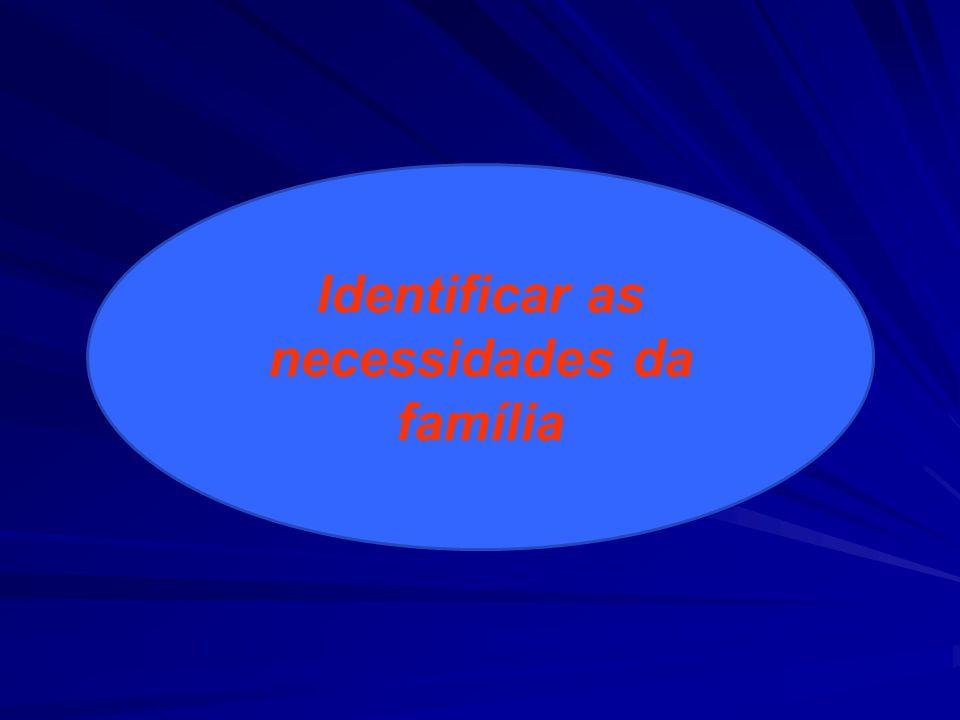 Identificar as necessidades da família