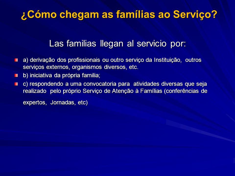 ¿Cómo chegam as famílias ao Serviço.