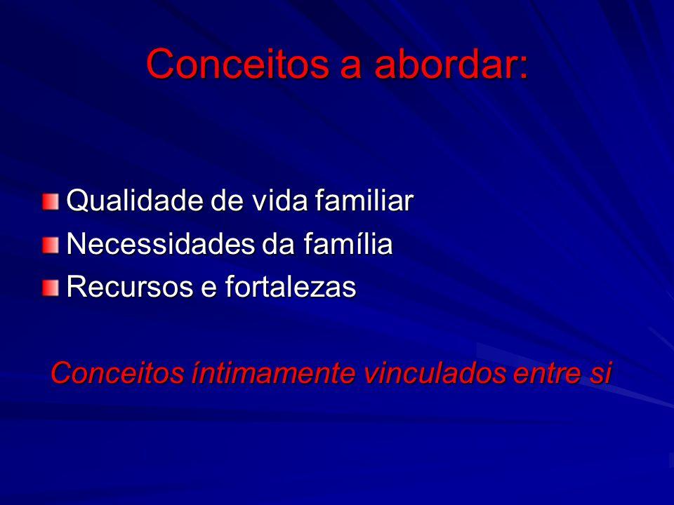 Conceitos a abordar: Qualidade de vida familiar Necessidades da família Recursos e fortalezas Conceitos íntimamente vinculados entre si Conceitos íntimamente vinculados entre si