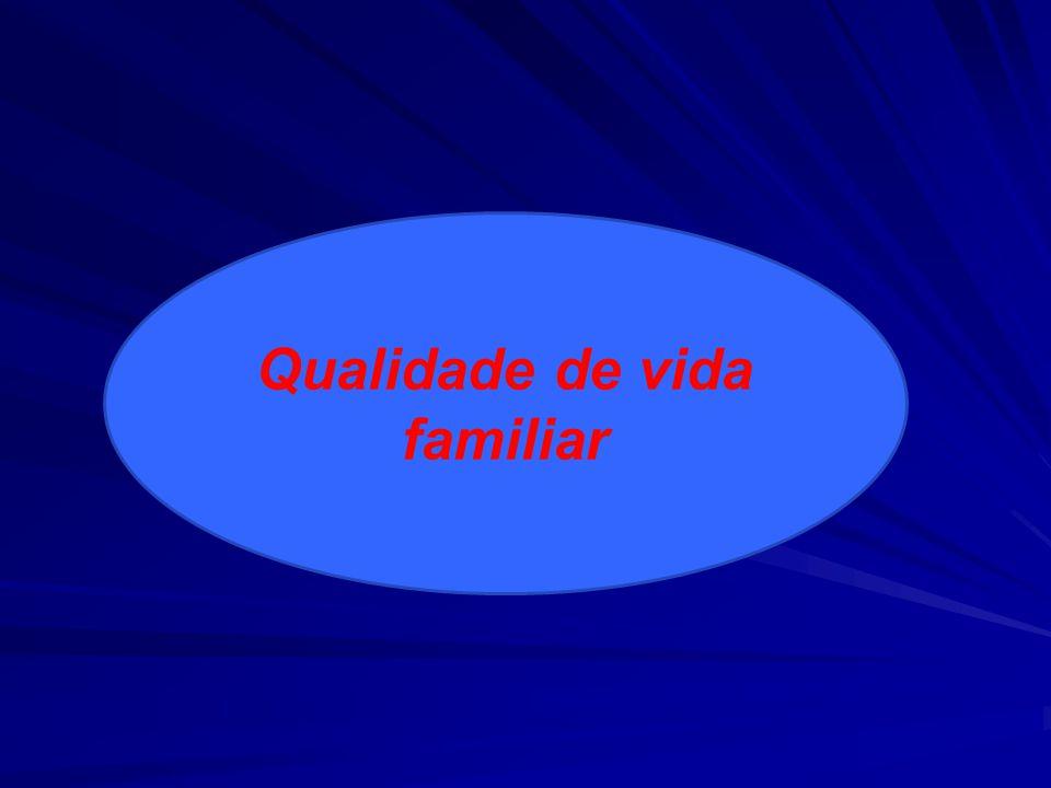 Trabalho de campo.Perguntas para discussão. Que necessidades tem ou tiveram como família.