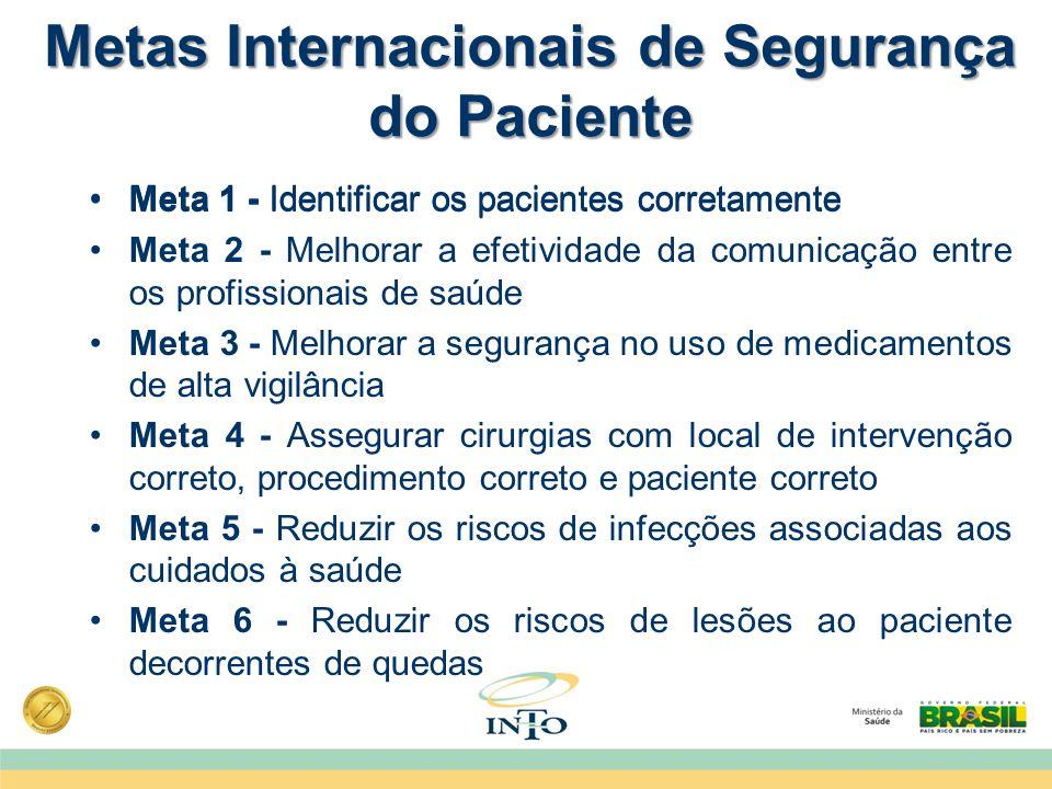 Metas Internacionais de Segurança do Paciente Meta 1 - Identificar os pacientes corretamente Meta 2 - Melhorar a efetividade da comunicação entre os p