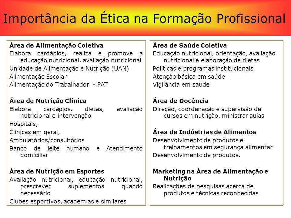 RESOLUÇÃOCFN 380/2005 Área de Alimentação Coletiva Elabora cardápios, realiza e promove a educação nutricional, avaliação nutricional Unidade de Alime
