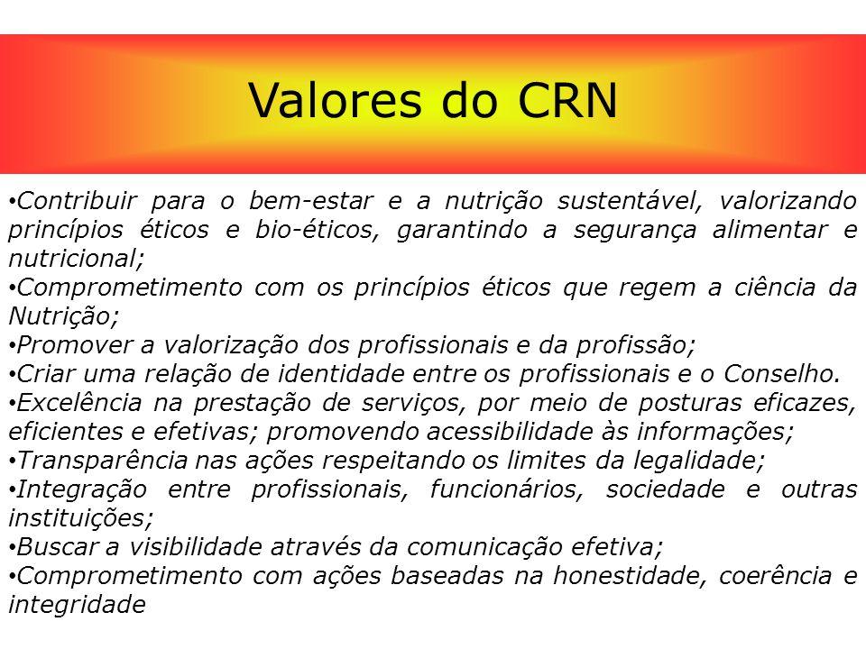 Valores do CRN Contribuir para o bem-estar e a nutrição sustentável, valorizando princípios éticos e bio-éticos, garantindo a segurança alimentar e nu