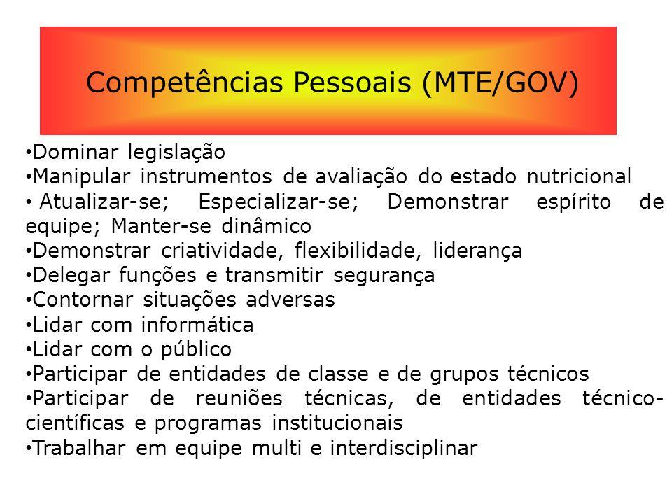 Competências Pessoais (MTE/GOV) Dominar legislação Manipular instrumentos de avaliação do estado nutricional Atualizar-se; Especializar-se; Demonstrar