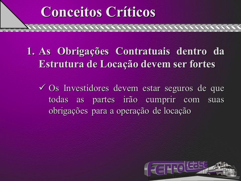 Conceitos Críticos 1.As Obrigações Contratuais dentro da Estrutura de Locação devem ser fortes Os Investidores devem estar seguros de que todas as par