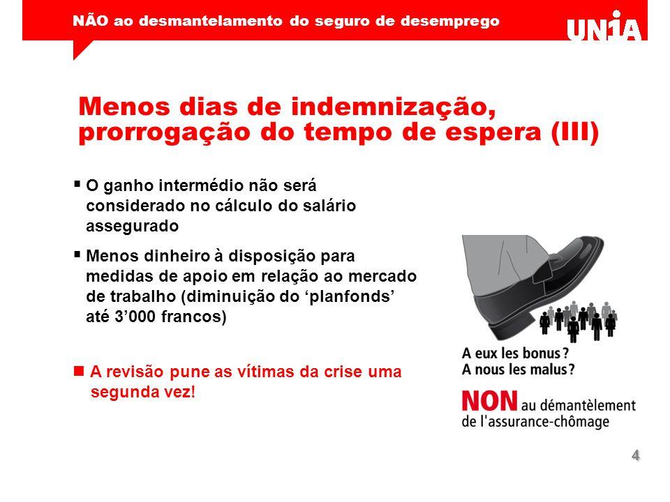 NÃO ao desmantelamento do seguro de desemprego 4 Menos dias de indemnização, prorrogação do tempo de espera (III)  O ganho intermédio não será consid