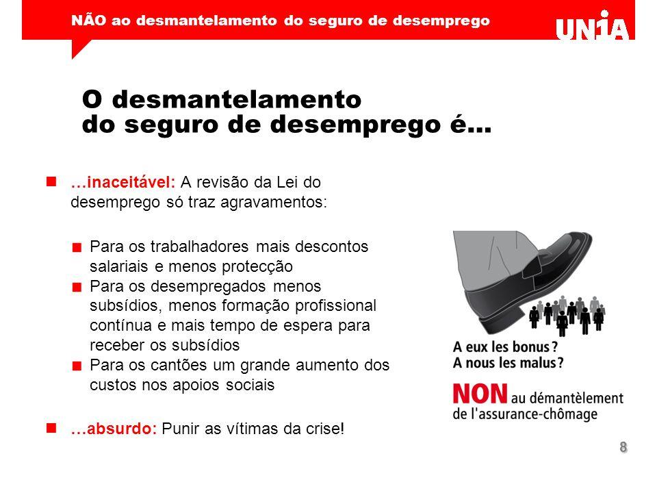 NÃO ao desmantelamento do seguro de desemprego 8 O desmantelamento do seguro de desemprego é… …inaceitável: A revisão da Lei do desemprego só traz agr