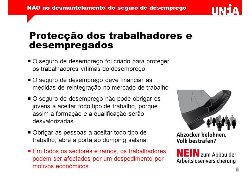NÃO ao desmantelamento do seguro de desemprego 9 Protecção dos trabalhadores e desempregados  O seguro de desemprego foi criado para proteger os trab