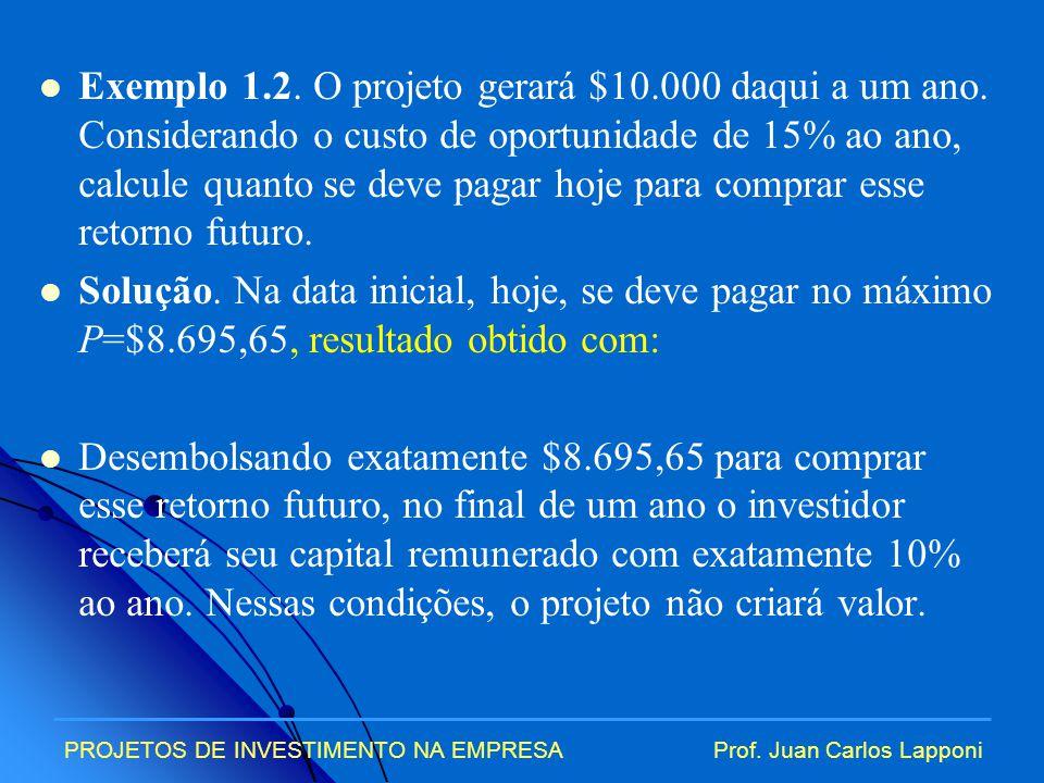 PROJETOS DE INVESTIMENTO NA EMPRESAProf.Juan Carlos Lapponi Exemplo 1.3.