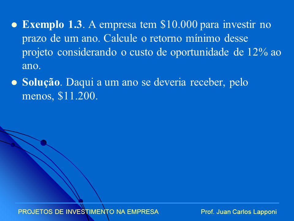 PROJETOS DE INVESTIMENTO NA EMPRESAProf.Juan Carlos Lapponi Exemplo 1.4.