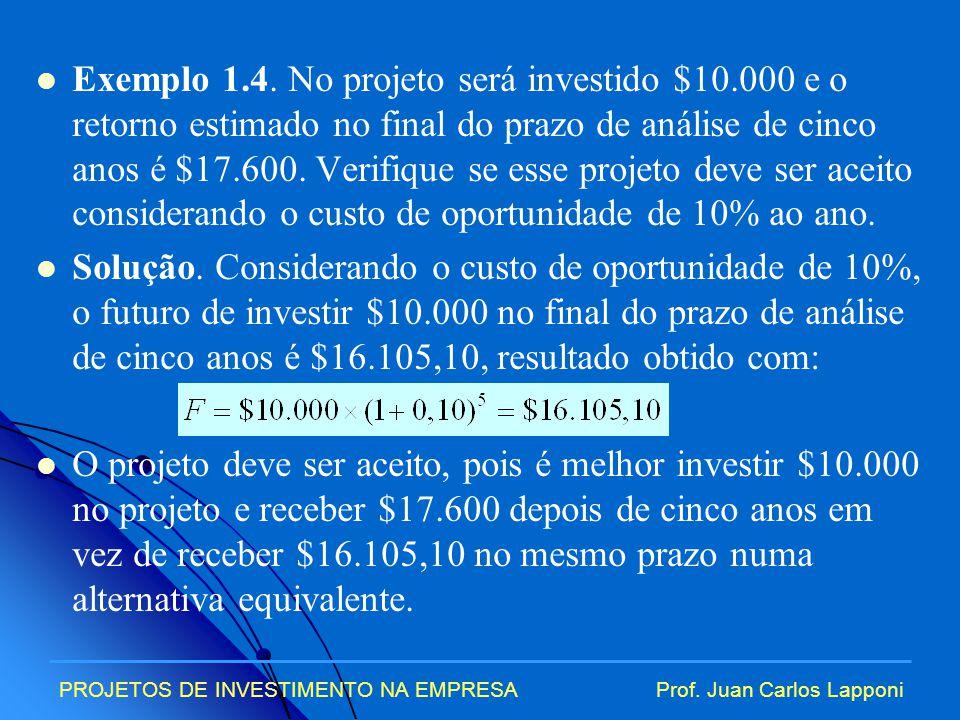 PROJETOS DE INVESTIMENTO NA EMPRESAProf.Juan Carlos Lapponi Exemplo 1.5.