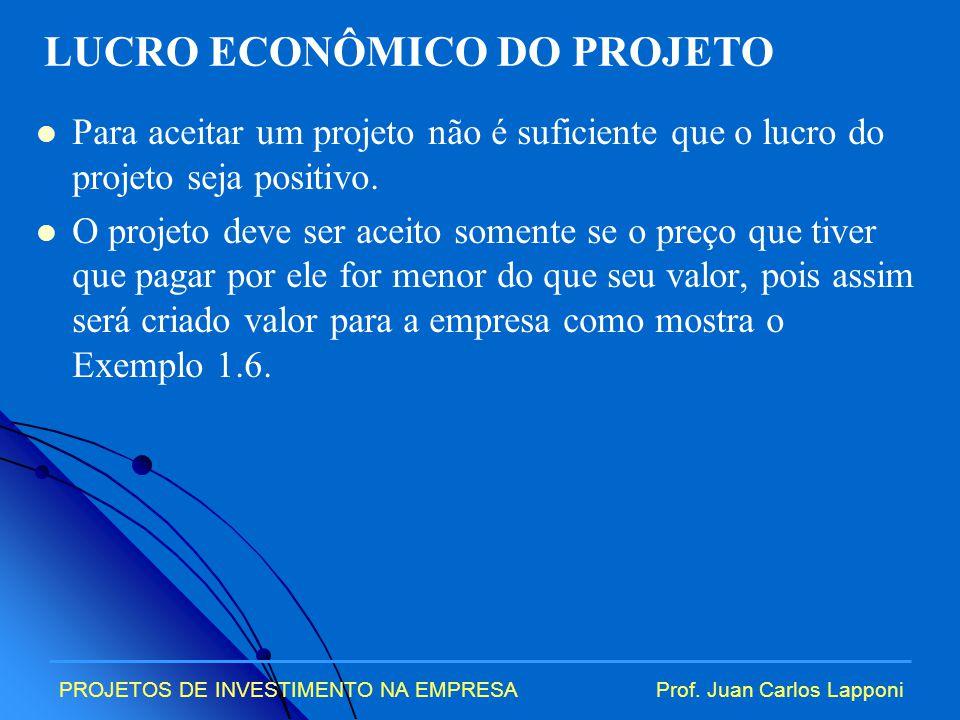 PROJETOS DE INVESTIMENTO NA EMPRESAProf.Juan Carlos Lapponi Exemplo 1.6.
