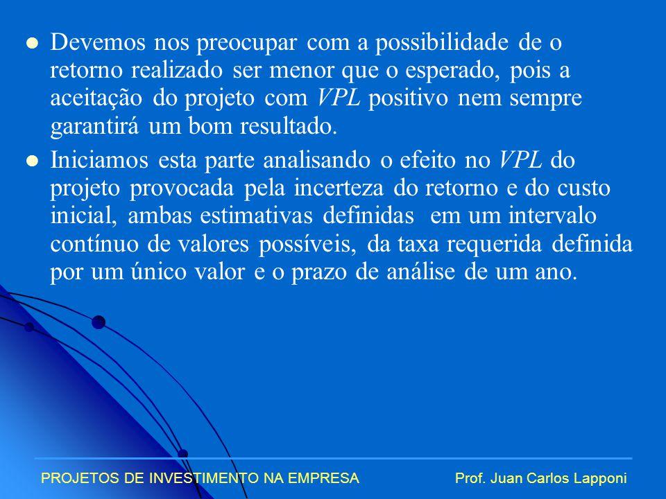 PROJETOS DE INVESTIMENTO NA EMPRESAProf.Juan Carlos Lapponi Exemplo 1.8.