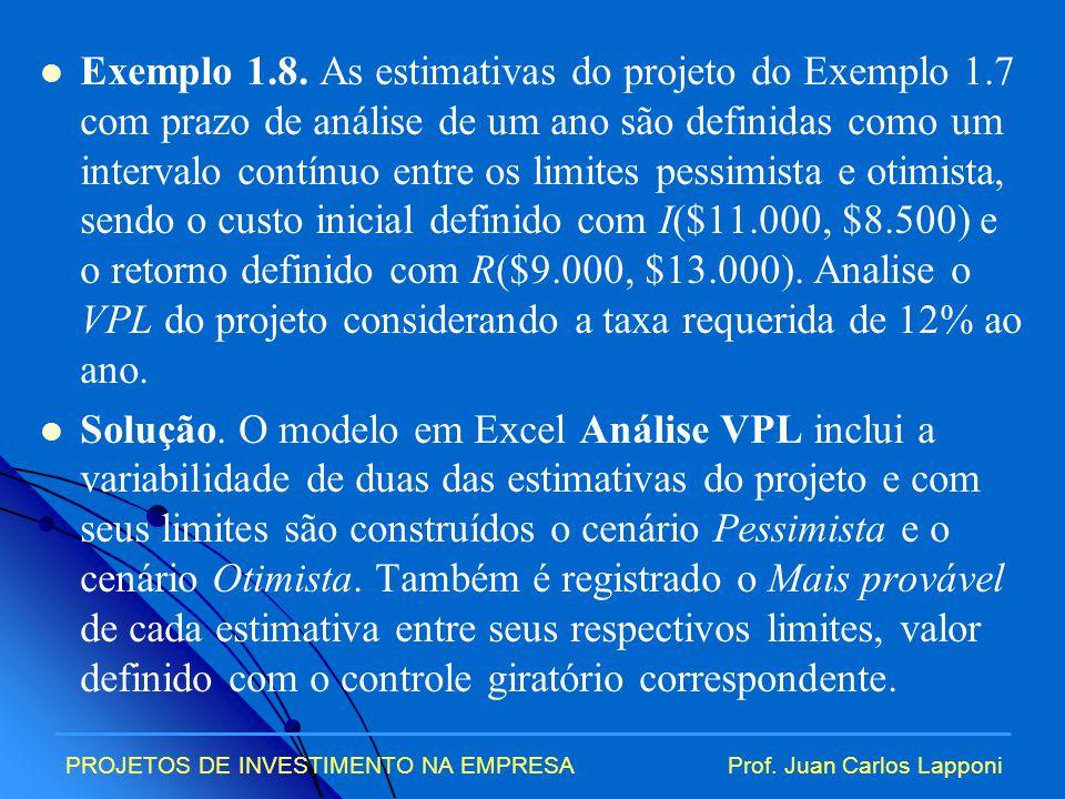 PROJETOS DE INVESTIMENTO NA EMPRESAProf. Juan Carlos Lapponi
