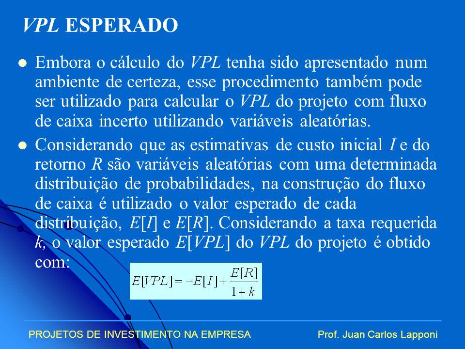 PROJETOS DE INVESTIMENTO NA EMPRESAProf.Juan Carlos Lapponi Exemplo 1.9.