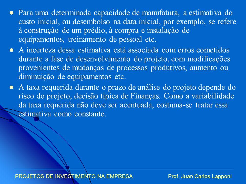 PROJETOS DE INVESTIMENTO NA EMPRESAProf.Juan Carlos Lapponi Exemplo 1.10.