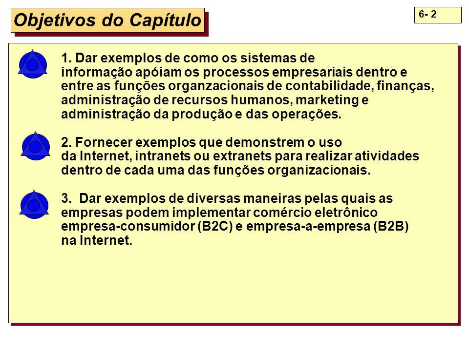 6- 13 Sistemas de Informação de Administração de RH Análise de Remuneração Manutenção do Cadastro de Pessoal Previsão de Contratação de Pessoal Informes aos Governos Avaliação das Qualificações do Funcionário Análise de Treinamento e Desenvolvimento Administração de Recursos Humanos