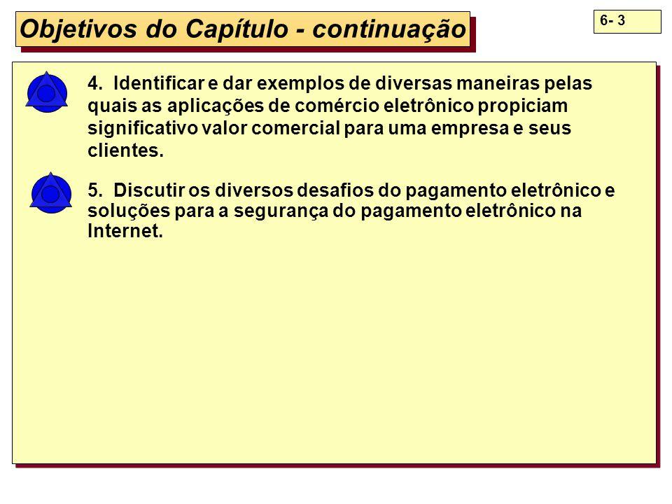 6- 3 Objetivos do Capítulo - continuação 4. Identificar e dar exemplos de diversas maneiras pelas quais as aplicações de comércio eletrônico propiciam
