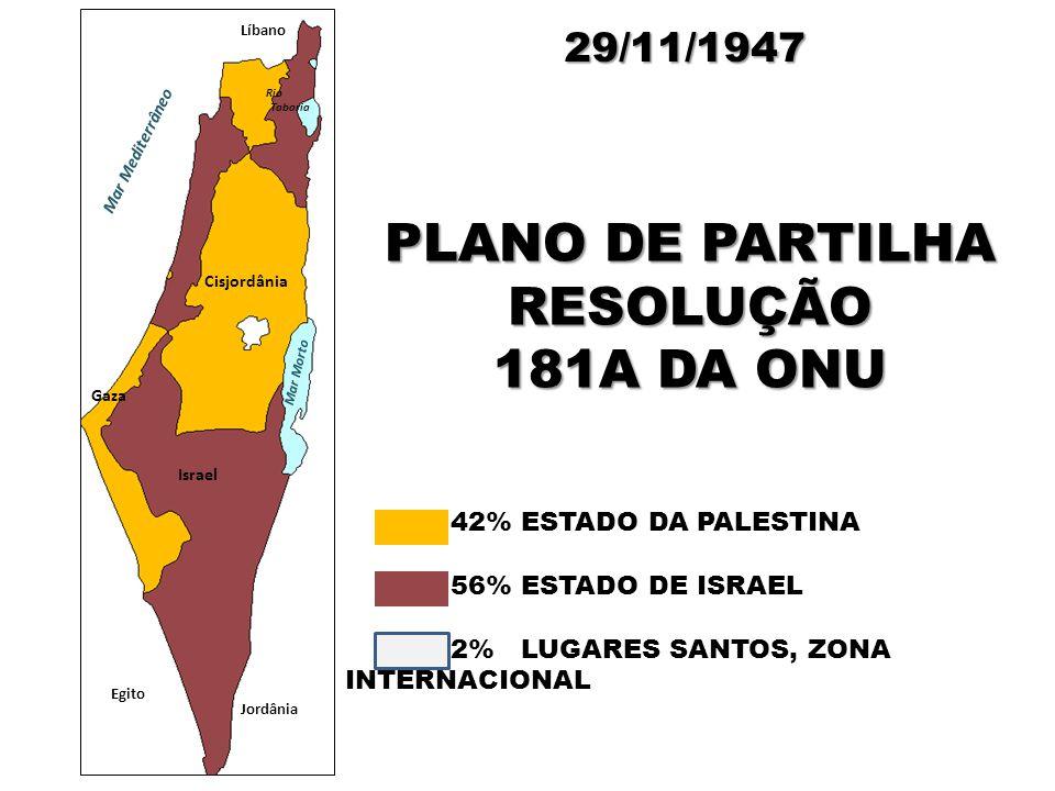 PLANO DE PARTILHA RESOLUÇÃO 181A DA ONU 29/11/1947 Egito Jordânia Mar Mediterrâneo Líbano Cisjordânia Gaza Israel Mar Morto Rio Tabaria 42% ESTADO DA