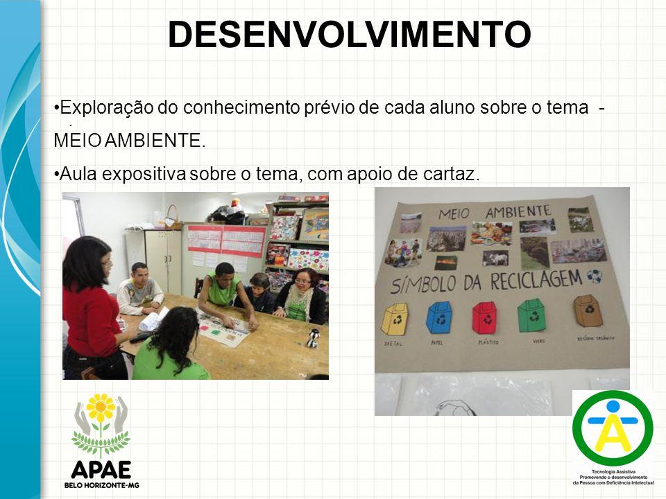 DESENVOLVIMENTO. Exploração do conhecimento prévio de cada aluno sobre o tema - MEIO AMBIENTE. Aula expositiva sobre o tema, com apoio de cartaz.