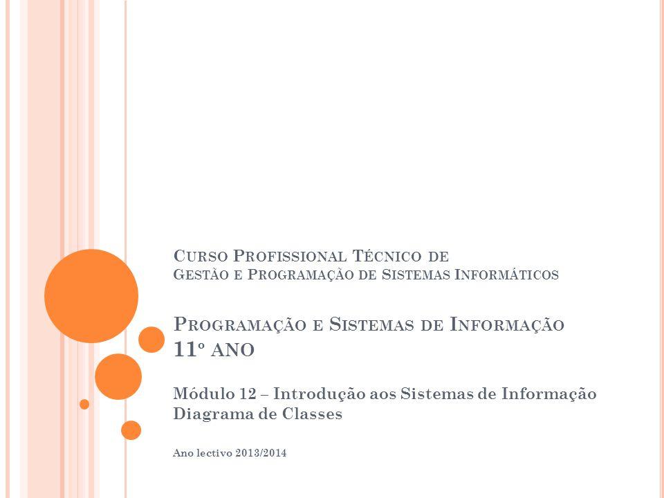 C URSO P ROFISSIONAL T ÉCNICO DE G ESTÃO E P ROGRAMAÇÃO DE S ISTEMAS I NFORMÁTICOS P ROGRAMAÇÃO E S ISTEMAS DE I NFORMAÇÃO 11 º ANO Módulo 12 – Introdução aos Sistemas de Informação Diagrama de Classes Ano lectivo 2013/2014