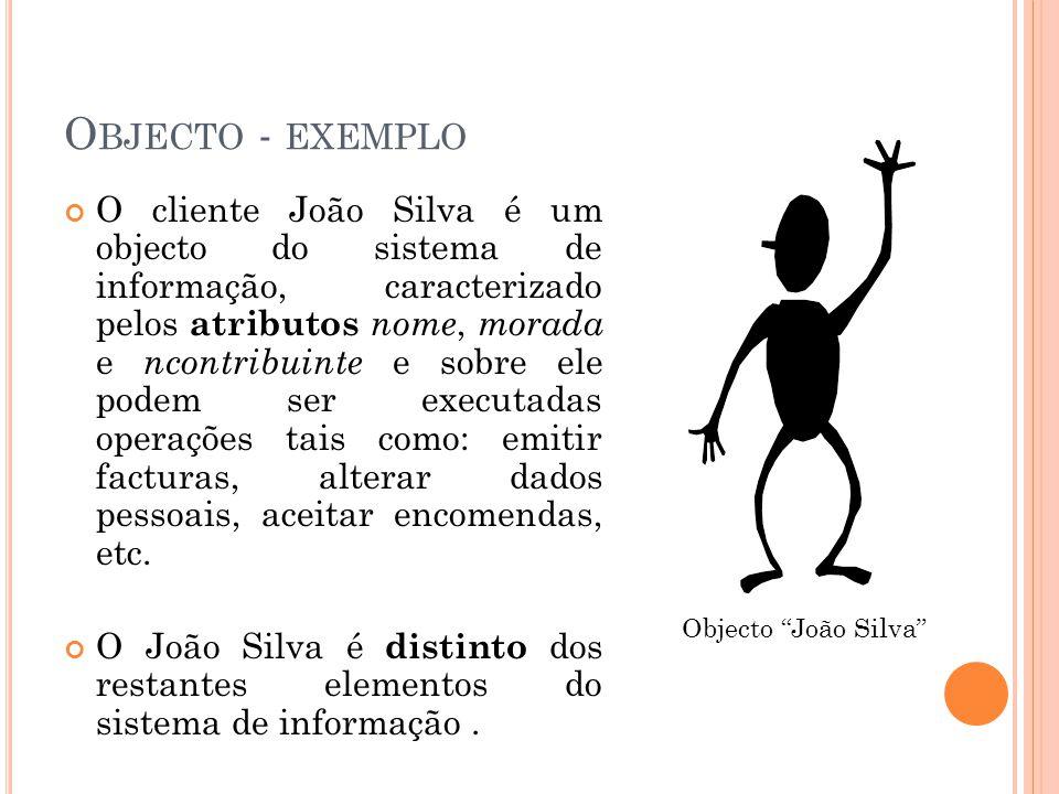 O BJECTO - EXEMPLO O cliente João Silva é um objecto do sistema de informação, caracterizado pelos atributos nome, morada e ncontribuinte e sobre ele podem ser executadas operações tais como: emitir facturas, alterar dados pessoais, aceitar encomendas, etc.