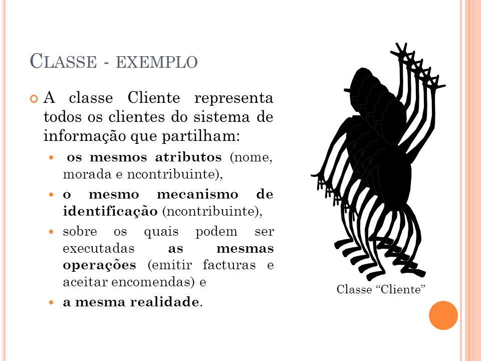 C LASSE - EXEMPLO A classe Cliente representa todos os clientes do sistema de informação que partilham: os mesmos atributos (nome, morada e ncontribuinte), o mesmo mecanismo de identificação (ncontribuinte), sobre os quais podem ser executadas as mesmas operações (emitir facturas e aceitar encomendas) e a mesma realidade.