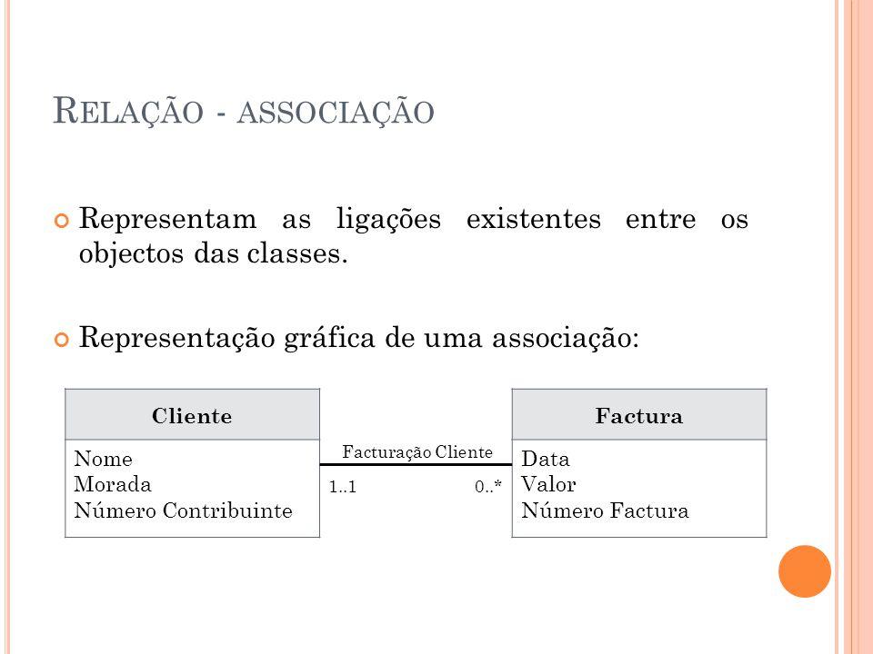 R ELAÇÃO - ASSOCIAÇÃO Representam as ligações existentes entre os objectos das classes.