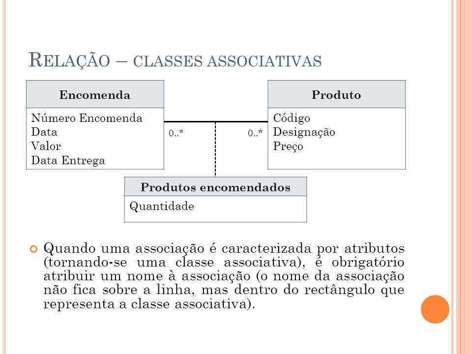 R ELAÇÃO – CLASSES ASSOCIATIVAS Quando uma associação é caracterizada por atributos (tornando-se uma classe associativa), é obrigatório atribuir um nome à associação (o nome da associação não fica sobre a linha, mas dentro do rectângulo que representa a classe associativa).