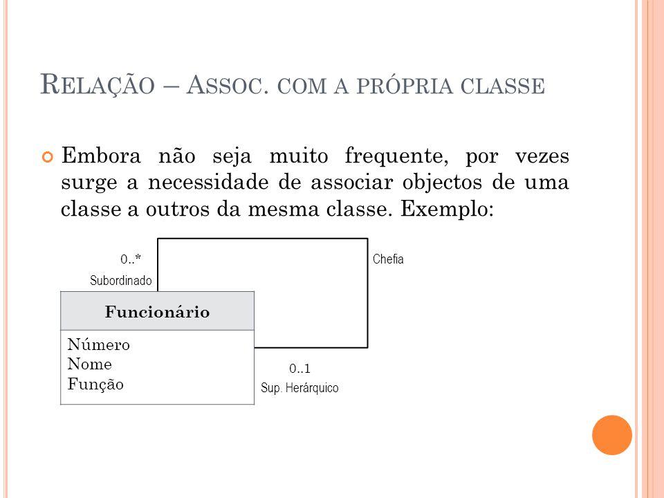 R ELAÇÃO – A SSOC.