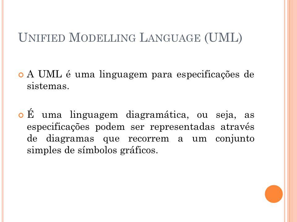 U NIFIED M ODELLING L ANGUAGE (UML) A UML é uma linguagem para especificações de sistemas.