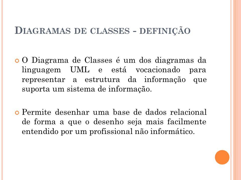 D IAGRAMAS DE CLASSES - DEFINIÇÃO O Diagrama de Classes é um dos diagramas da linguagem UML e está vocacionado para representar a estrutura da informação que suporta um sistema de informação.