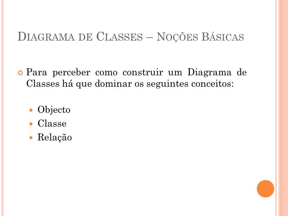 D IAGRAMA DE C LASSES – N OÇÕES B ÁSICAS Para perceber como construir um Diagrama de Classes há que dominar os seguintes conceitos: Objecto Classe Relação