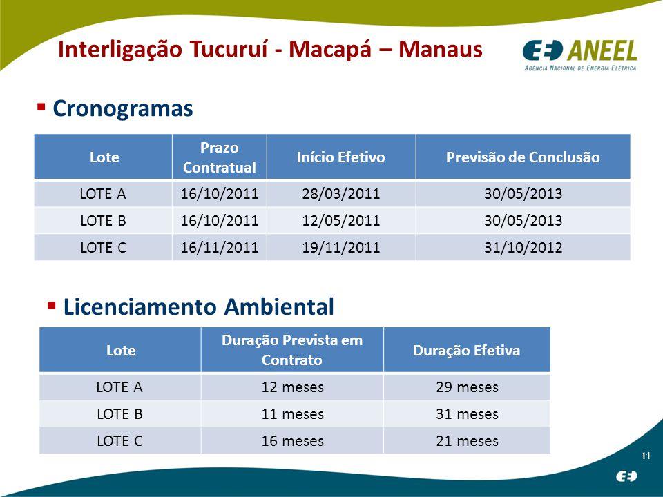 11  Cronogramas Lote Prazo Contratual Início EfetivoPrevisão de Conclusão LOTE A16/10/201128/03/201130/05/2013 LOTE B16/10/201112/05/201130/05/2013 LOTE C16/11/201119/11/201131/10/2012  Licenciamento Ambiental Lote Duração Prevista em Contrato Duração Efetiva LOTE A12 meses29 meses LOTE B11 meses31 meses LOTE C16 meses21 meses Interligação Tucuruí - Macapá – Manaus