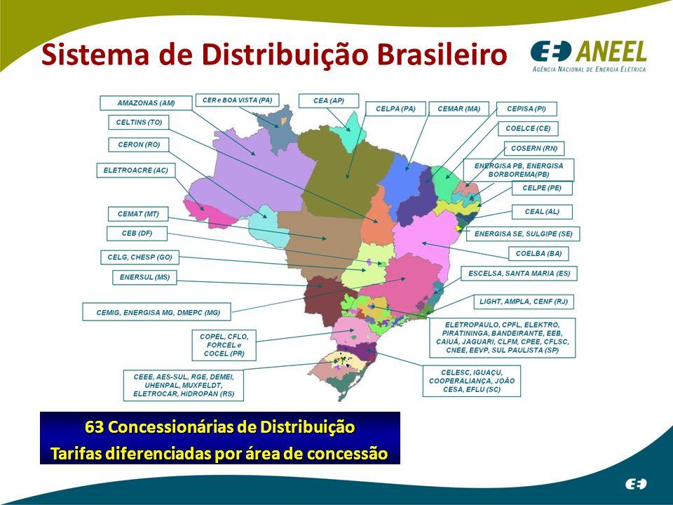 Sistema de Distribuição Brasileiro 63 Concessionárias de Distribuição Tarifas diferenciadas por área de concessão