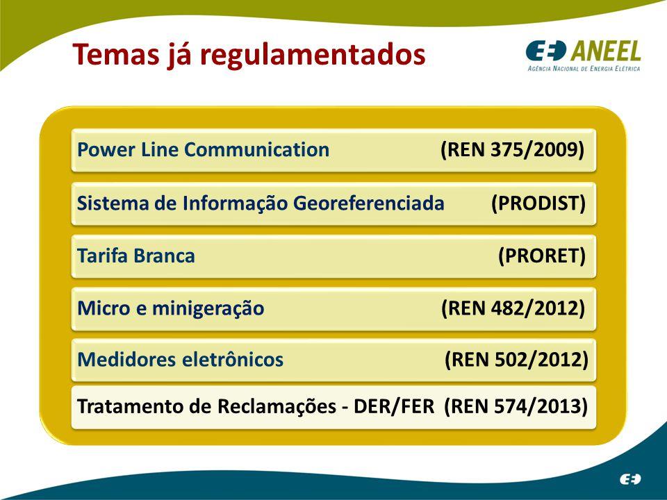 Temas já regulamentados Tratamento de Reclamações - DER/FER (REN 574/2013)