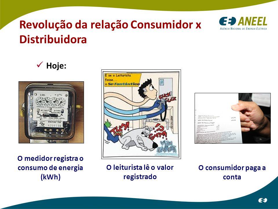 Revolução da relação Consumidor x Distribuidora Hoje: O medidor registra o consumo de energia (kWh) O leiturista lê o valor registrado O consumidor paga a conta