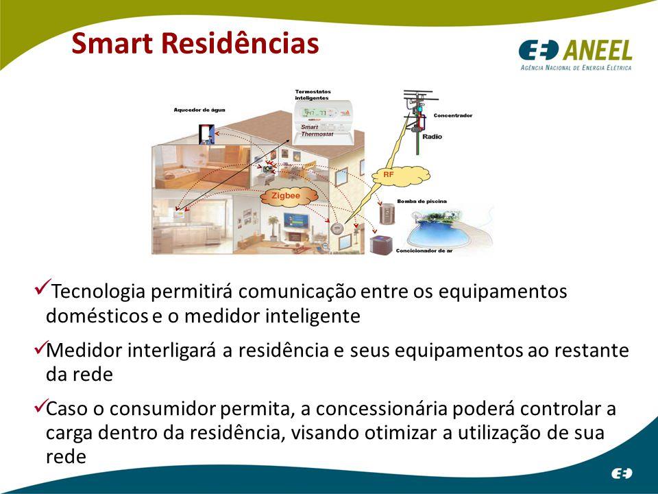 Smart Residências Tecnologia permitirá comunicação entre os equipamentos domésticos e o medidor inteligente Medidor interligará a residência e seus equipamentos ao restante da rede Caso o consumidor permita, a concessionária poderá controlar a carga dentro da residência, visando otimizar a utilização de sua rede